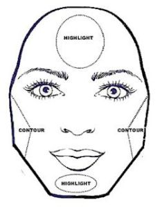 diamond face shape contour