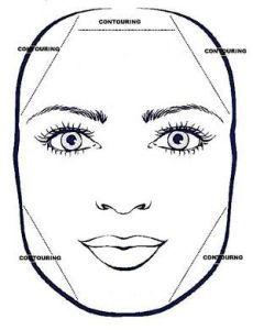 rectangle face shape contour