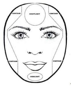 round face shape contour